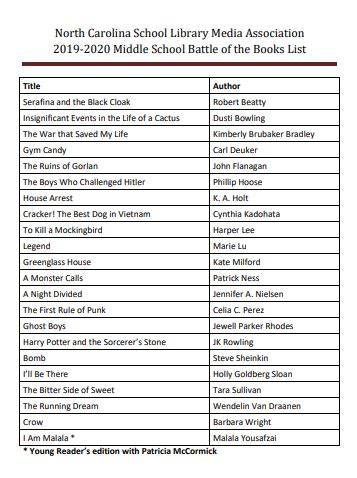 List Of 2020 Books.Battle Of The Books 2019 2020 Reading List